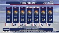 Wednesday Morning Weathercast