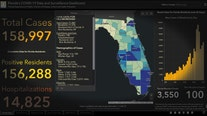 COVID-19 by the numbers: How Hillsborough County compares to the rest of Florida
