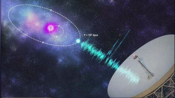 Mysterious radio signal from space returns