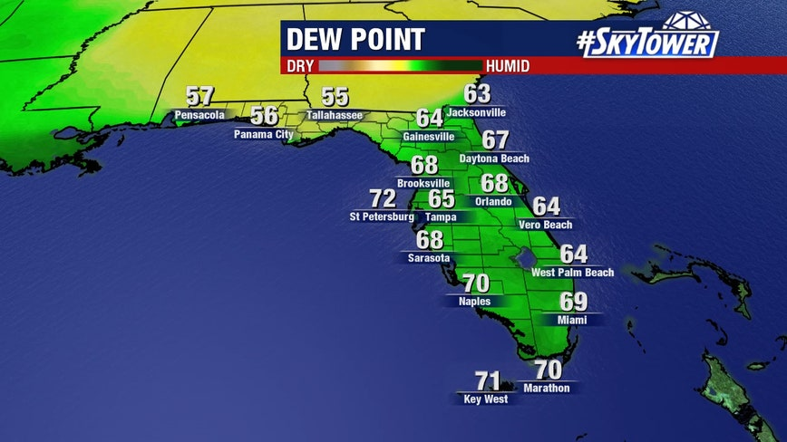 First day of Florida fall actually brings less humidity, but it won't last