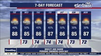 Tuesday morning weathercast
