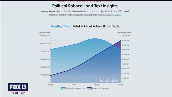 Political experts say barrage of text messages works for campaigns