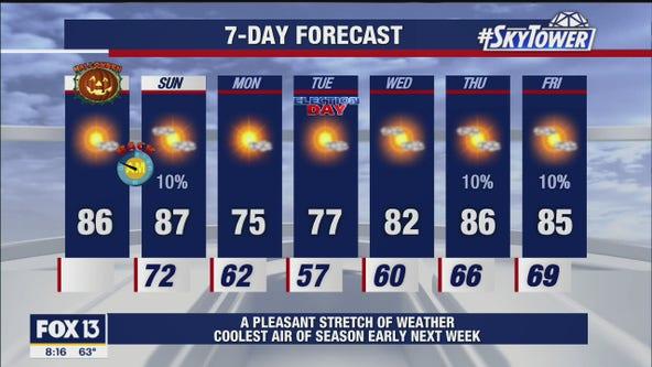FOX 13 Weather Halloween Forecast