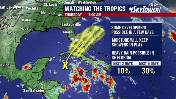 Forecasters watching Caribbean; Hurricane Epsilon should sideswipe Bermuda