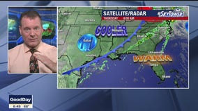 Thanksgiving Day weathercast