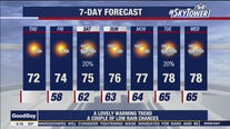 Thursday morning weathercast