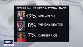 FOX 13 poll shows Ken Welch is tenuous frontrunner in St. Pete mayoral race