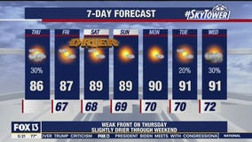 Thursday morning weathercast