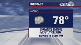 Friday evening weathercast
