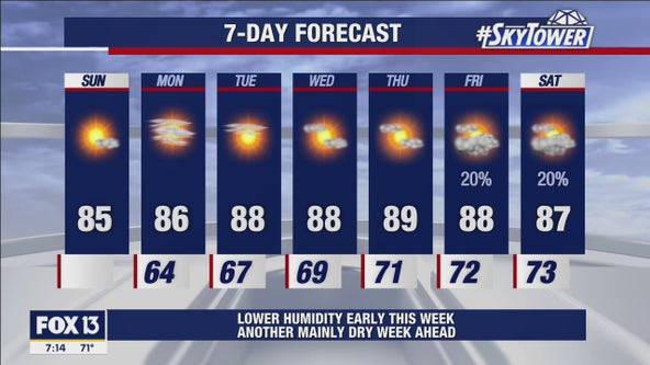 Coolest air of season arrives Sunday night