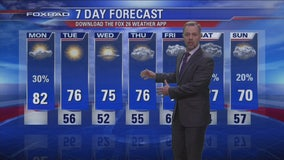 Meteorologist John Dawson FOX 26 News has YOUR GULF COAST WEATHER AUTHORITY 7-day Facebook Forecast