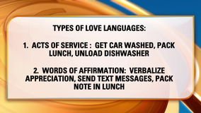 Ask Mary Jo: Scheduling time for intimacy & types of love languages