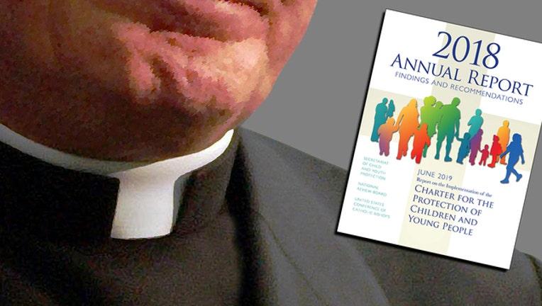 76421faf-PRIEST_ABUSE_CHURCH_REPORT_053119_1559334950593-402970.jpg