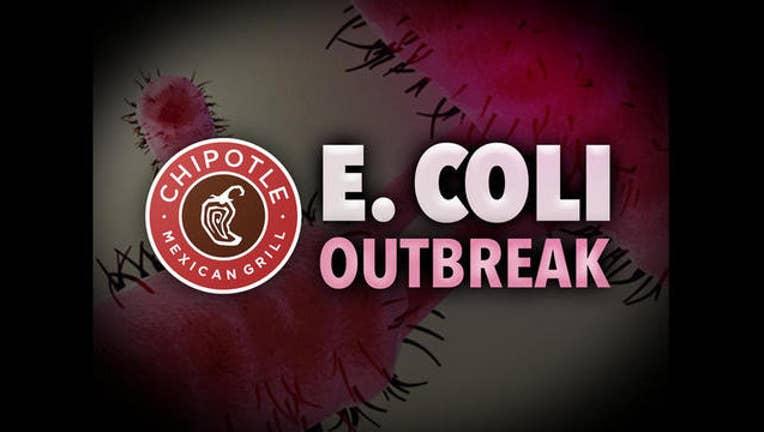 597644da-chipotle outbreak_1446417570267.jpg
