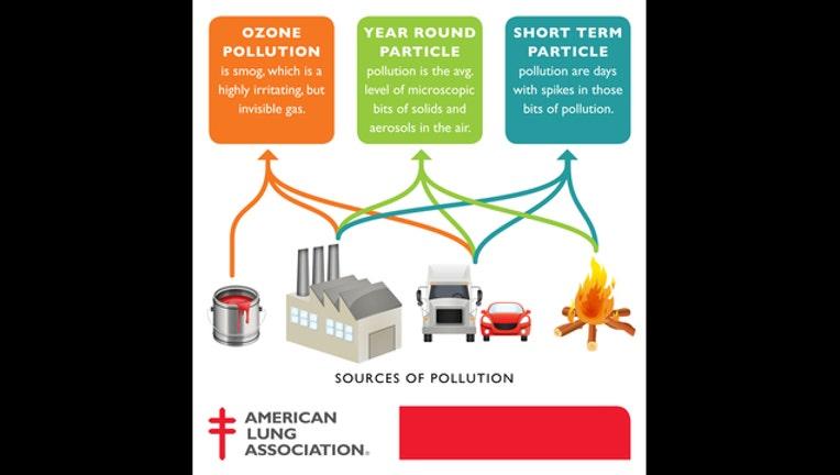 70d2b5ba-sources of air pollution_1492641012552.jpg