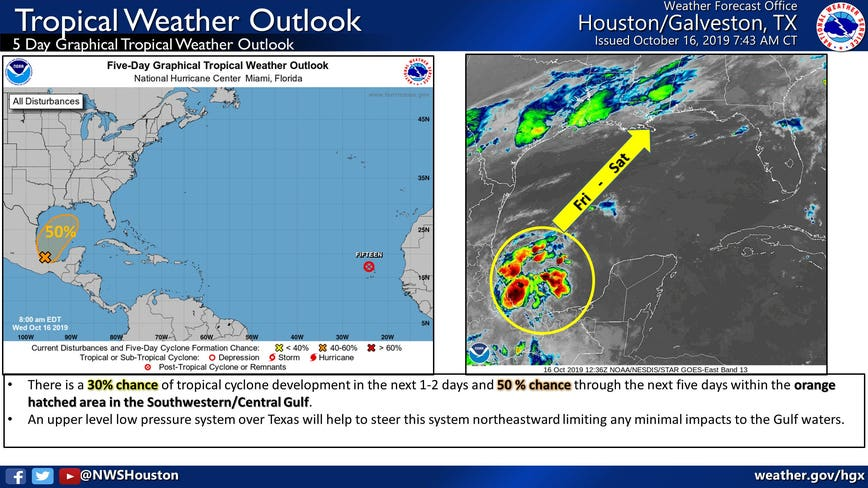 NWS: 50 percent chance system could develop in Gulf over next 5 days