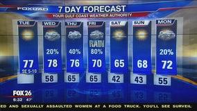 Tuesday morning weather forecast