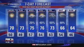 Gulf Coast Evening Weather Forecast with Meteorologist John Dawson