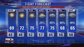 Sunday morning weather forecast