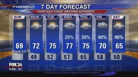 FoxRad Forecast 11-17