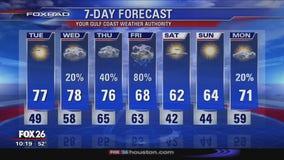 Monday Night Weather Update