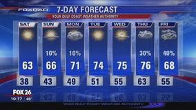 Saturday morning weather forecast