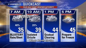 Windy, cold morning for Houston area ahead of Freeze Warning tonight