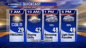 Houston-area temperatures dip into 20s, low 30s Wednesday morning