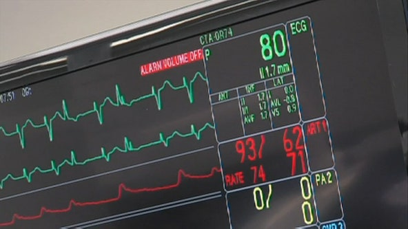New study casts doubt on need for many heart procedures