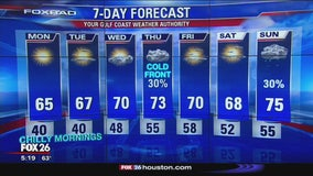 Your 5 p.m. Gulf Coast Weather Forecast