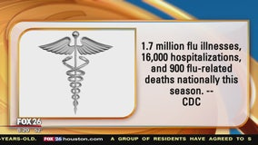 Flu season off to its earliest start in 15 years