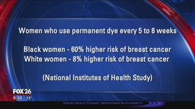 Hair dye & chemical straighteners may increase risk of breast cancer
