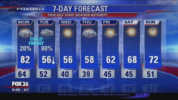 Your Evening Gulf Coast Weather Forecast with Meteorologist John Dawson