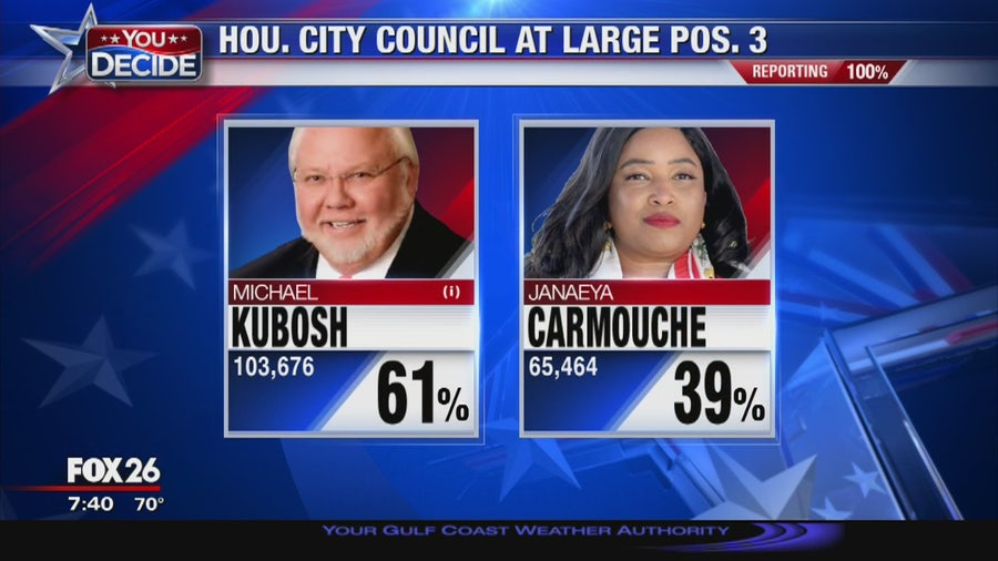 Changes ahead for Houston's City Council, what's your point?
