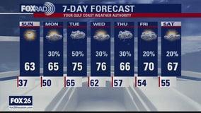 Your 5 p.m. Gulf Coast Weather Forecast