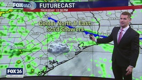 Wednesday afternoon weather forecast