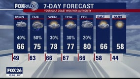 Your Evening Gulf Coast Weather Forecast