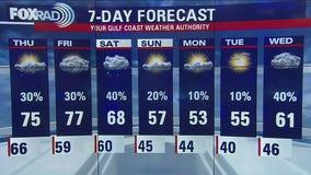 Wednesday Night Weather Update