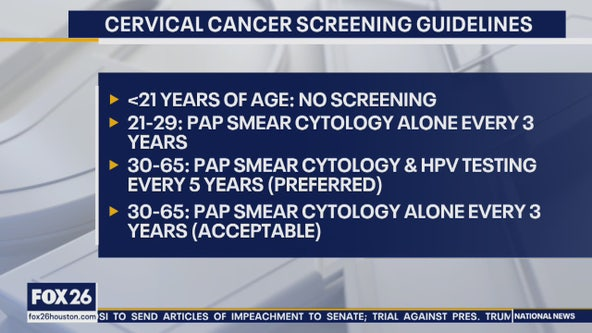 Reminding women about cervical cancer screening guidelines