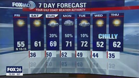 Friday afternoon weather forecast