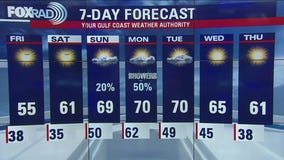 Thursday Night Weather Update
