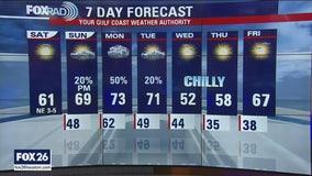 Houston Area Forecast 2/22