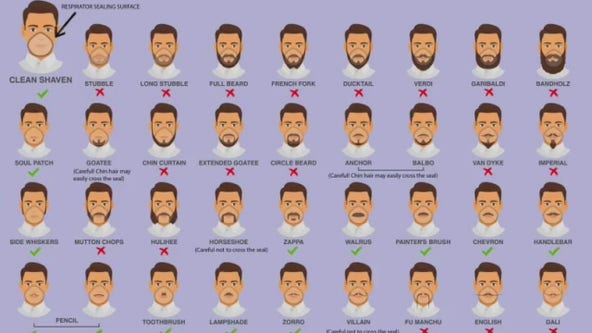 CDC releases mask-compatible facial hair styles as coronavirus concerns grow