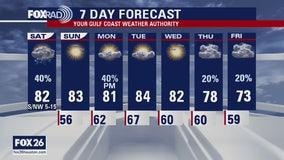 Houston area weather forecast 3-28