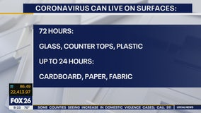 How long can coronavirus live on surfaces?