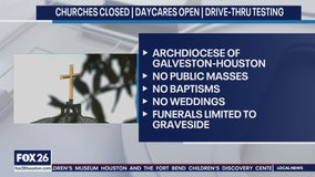 Public Catholic masses suspended in Galveston-Houston archdiocese