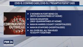 COVID-19: 8 cases in Houstono area