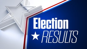 2020 Texas State Election Results