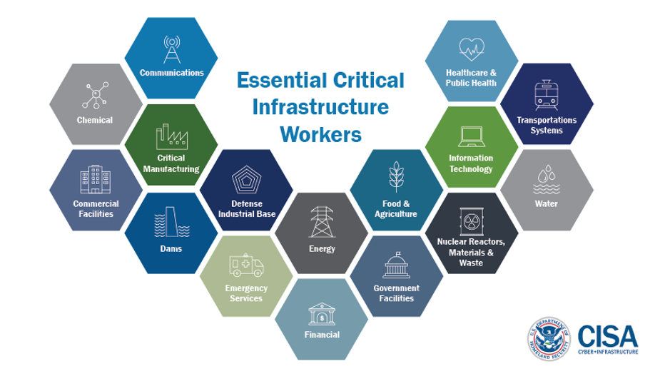 Essential_Critical_Infrastructure_Workers-1-1.png