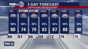 Thursday Evening Weather Update